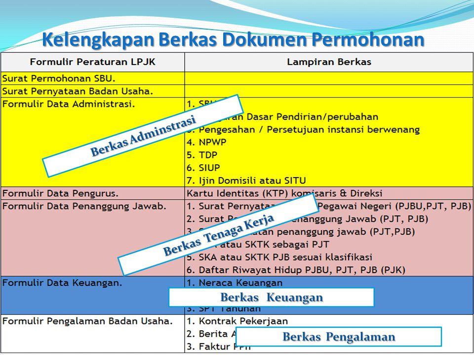 Kelengkapan Berkas Dokumen Permohonan