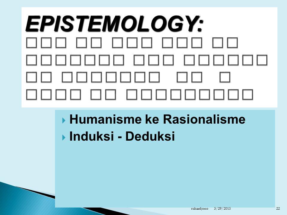  Humanisme ke Rasionalisme  Induksi - Deduksi 3/29/2015suhardjono22