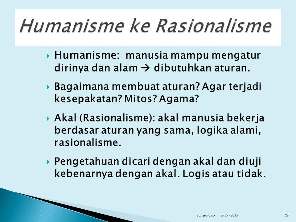  Humanisme : manusia mampu mengatur dirinya dan alam  dibutuhkan aturan.  Bagaimana membuat aturan? Agar terjadi kesepakatan? Mitos? Agama?  Akal