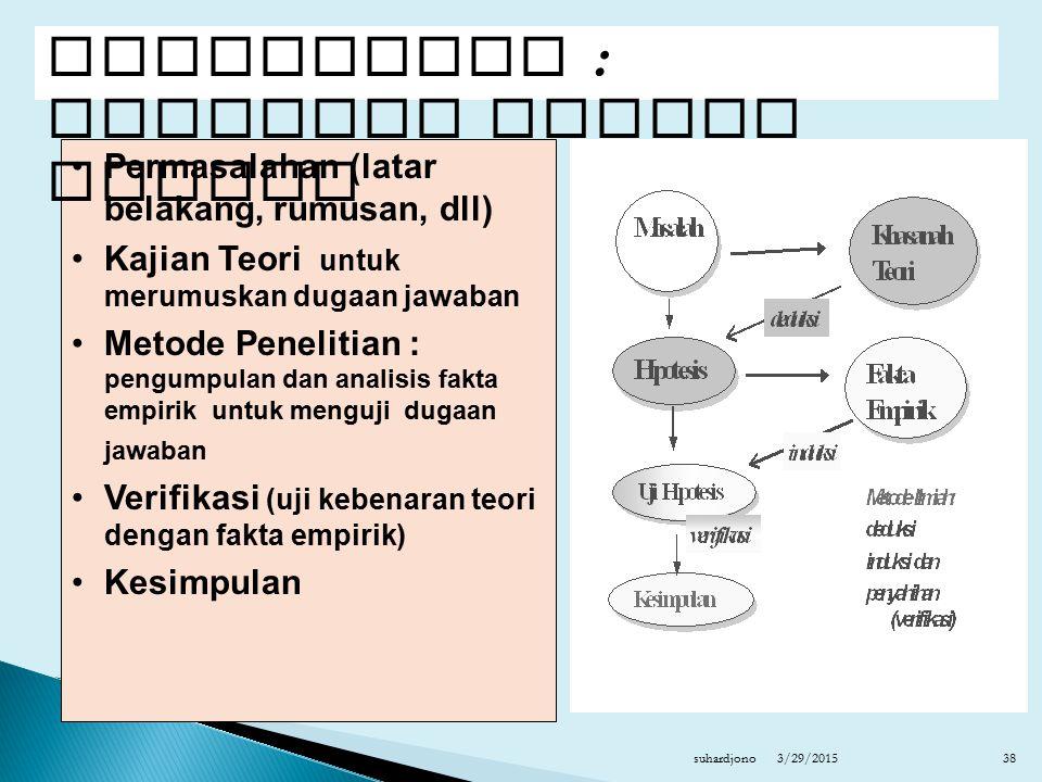 3/29/2015suhardjono38 Permasalahan (latar belakang, rumusan, dll) Kajian Teori untuk merumuskan dugaan jawaban Metode Penelitian : pengumpulan dan ana