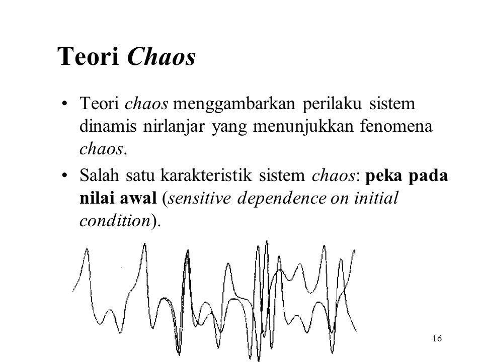 Rinaldi M/IF5054 Kriptografi16 Teori Chaos Teori chaos menggambarkan perilaku sistem dinamis nirlanjar yang menunjukkan fenomena chaos. Salah satu kar