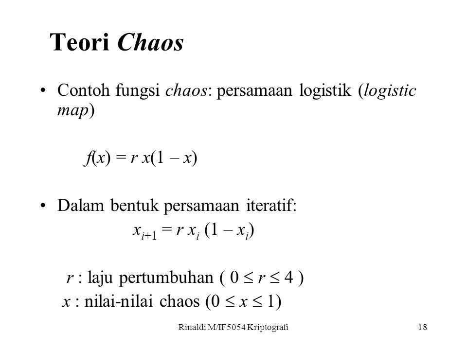 Rinaldi M/IF5054 Kriptografi18 Contoh fungsi chaos: persamaan logistik (logistic map) f(x) = r x(1 – x) Dalam bentuk persamaan iteratif: x i+1 = r x i
