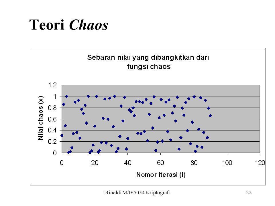 Rinaldi M/IF5054 Kriptografi22 Teori Chaos