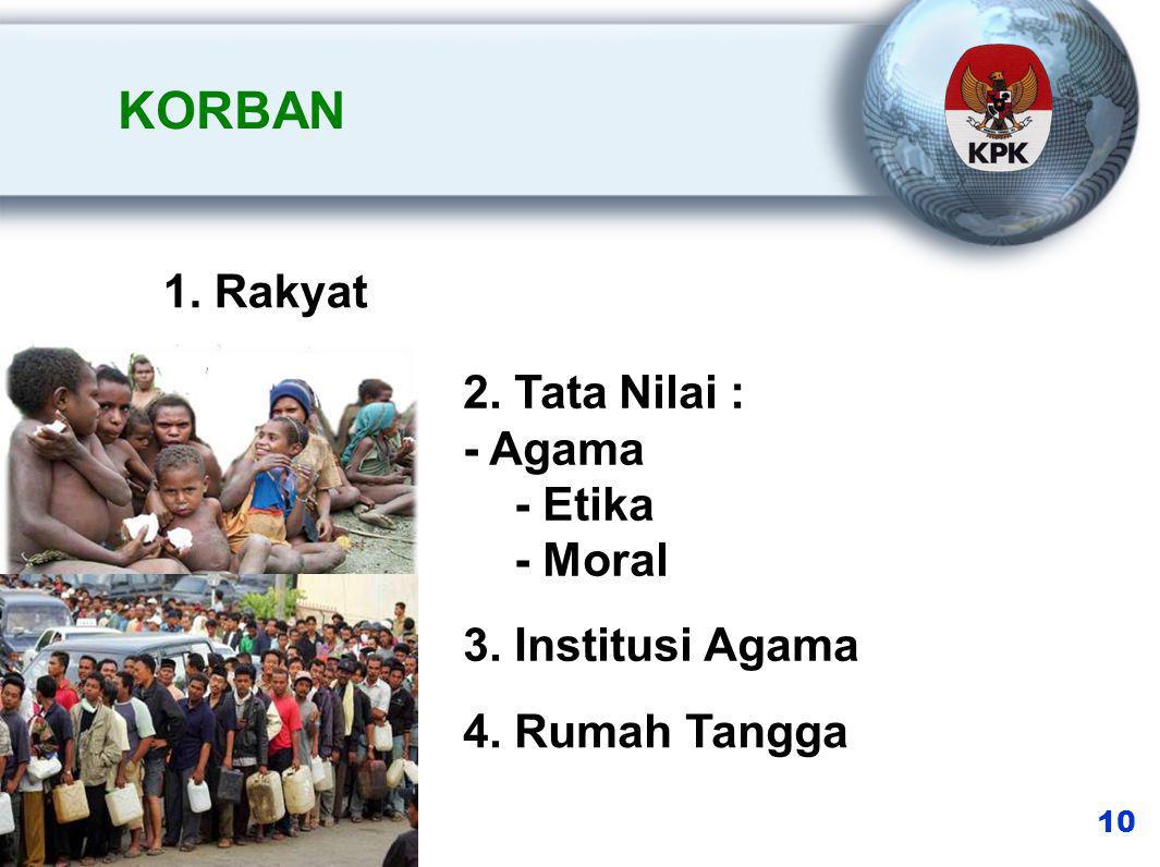 KORBAN 1. Rakyat 2. Tata Nilai : - Agama - Etika - Moral 3. Institusi Agama 10 4. Rumah Tangga
