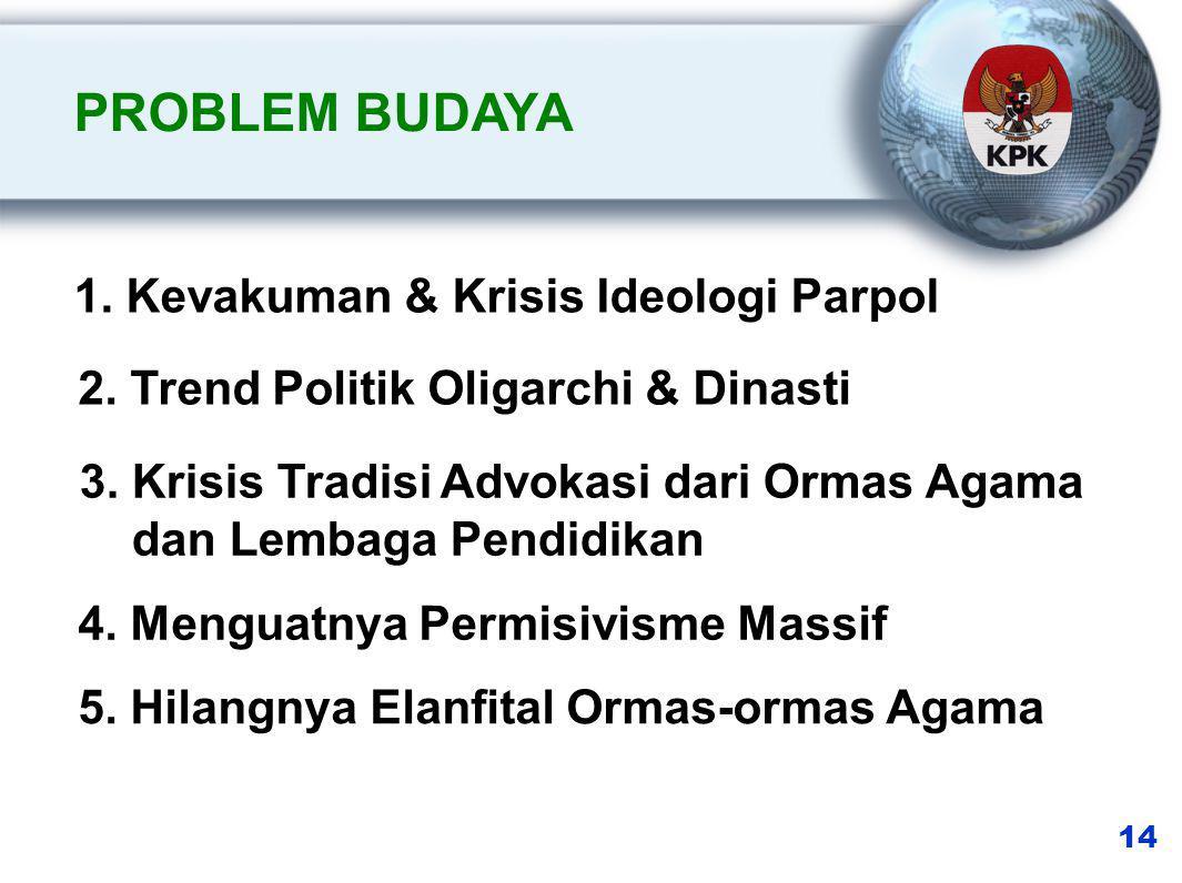 PROBLEM BUDAYA 1. Kevakuman & Krisis Ideologi Parpol 2.