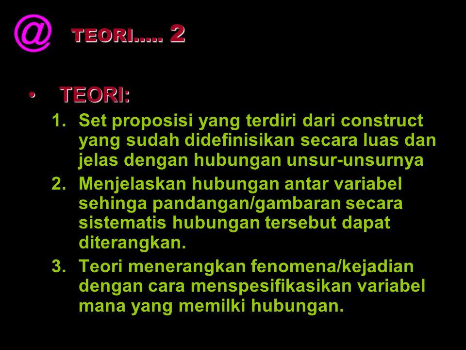 TEORI:TEORI: 1.Set proposisi yang terdiri dari construct yang sudah didefinisikan secara luas dan jelas dengan hubungan unsur-unsurnya 2.Menjelaskan h