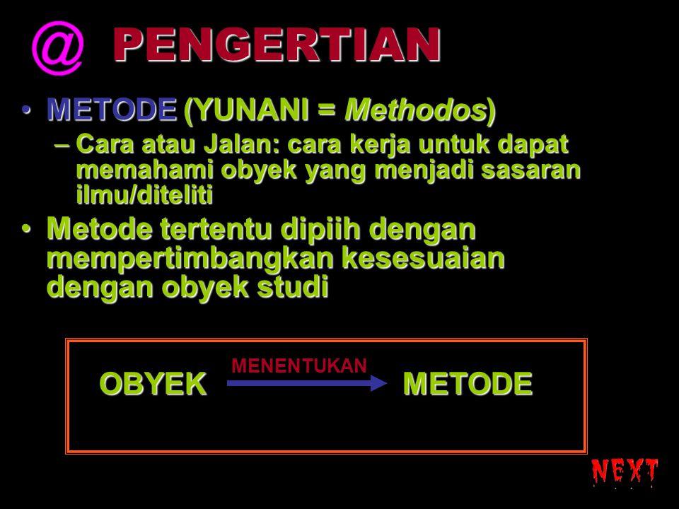 METODE (YUNANI = Methodos)METODE (YUNANI = Methodos) –Cara atau Jalan: cara kerja untuk dapat memahami obyek yang menjadi sasaran ilmu/diteliti Metode
