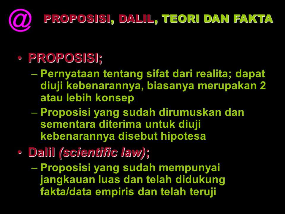 PROPOSISI;PROPOSISI; –Pernyataan tentang sifat dari realita; dapat diuji kebenarannya, biasanya merupakan 2 atau lebih konsep –Proposisi yang sudah di