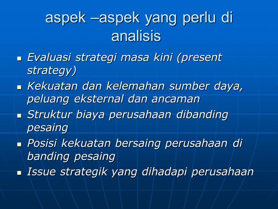 aspek –aspek yang perlu di analisis aspek –aspek yang perlu di analisis Evaluasi strategi masa kini (present strategy) Evaluasi strategi masa kini (pr