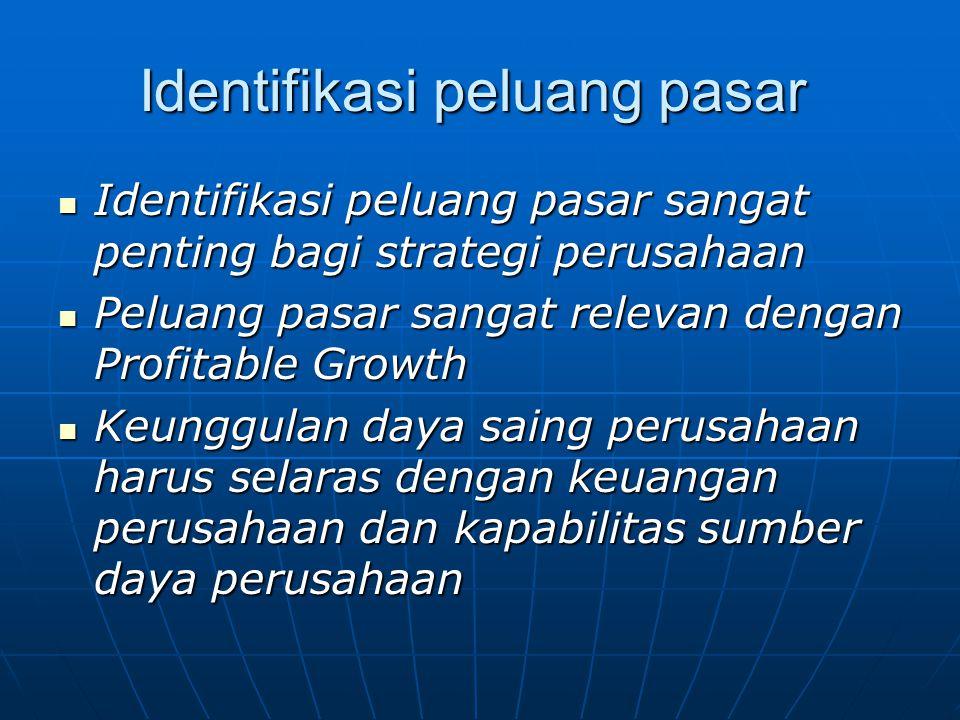 Identifikasi peluang pasar Identifikasi peluang pasar Identifikasi peluang pasar sangat penting bagi strategi perusahaan Identifikasi peluang pasar sa