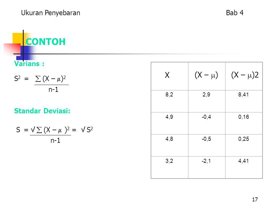 17 CONTOH 8,22,98,41 4,9-0,40,16 4,8-0,50,25 3,2-2,14,41 Varians : S 2 =  (X –  ) 2 n-1 Standar Deviasi: S =   (X –  ) 2 =  S 2 n-1 Ukuran Penyebaran Bab 4 (X –  )2 X (X –  )