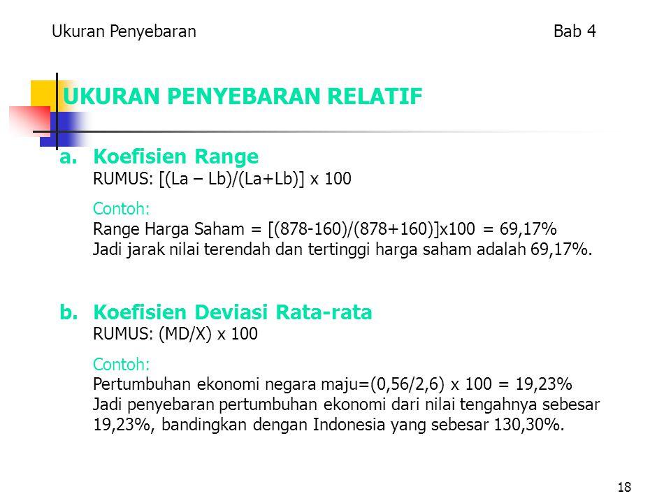 18 UKURAN PENYEBARAN RELATIF a.Koefisien Range RUMUS: [(La – Lb)/(La+Lb)] x 100 Contoh: Range Harga Saham = [(878-160)/(878+160)]x100 = 69,17% Jadi jarak nilai terendah dan tertinggi harga saham adalah 69,17%.
