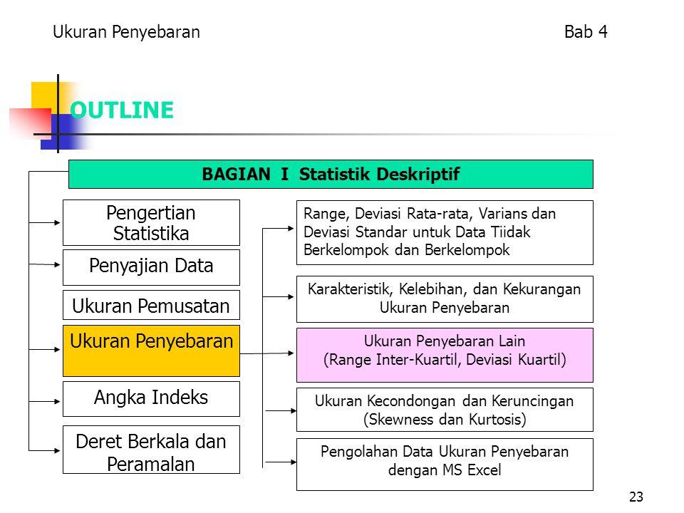 23 OUTLINE Pengertian Statistika Penyajian Data Ukuran Penyebaran Ukuran Pemusatan Angka Indeks Deret Berkala dan Peramalan Range, Deviasi Rata-rata, Varians dan Deviasi Standar untuk Data Tiidak Berkelompok dan Berkelompok Karakteristik, Kelebihan, dan Kekurangan Ukuran Penyebaran Ukuran Penyebaran Lain (Range Inter-Kuartil, Deviasi Kuartil) Ukuran Kecondongan dan Keruncingan (Skewness dan Kurtosis) Pengolahan Data Ukuran Penyebaran dengan MS Excel BAGIAN I Statistik Deskriptif Ukuran Penyebaran Bab 4