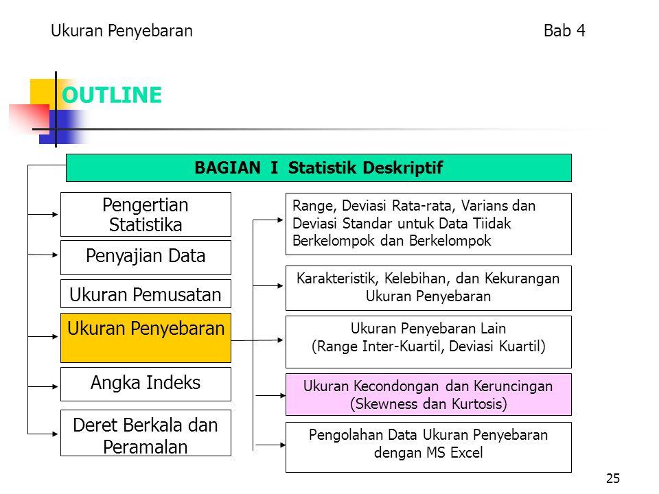 25 OUTLINE Pengertian Statistika Penyajian Data Ukuran Penyebaran Ukuran Pemusatan Angka Indeks Deret Berkala dan Peramalan Range, Deviasi Rata-rata, Varians dan Deviasi Standar untuk Data Tiidak Berkelompok dan Berkelompok Karakteristik, Kelebihan, dan Kekurangan Ukuran Penyebaran Ukuran Penyebaran Lain (Range Inter-Kuartil, Deviasi Kuartil) Ukuran Kecondongan dan Keruncingan (Skewness dan Kurtosis) Pengolahan Data Ukuran Penyebaran dengan MS Excel BAGIAN I Statistik Deskriptif Ukuran Penyebaran Bab 4