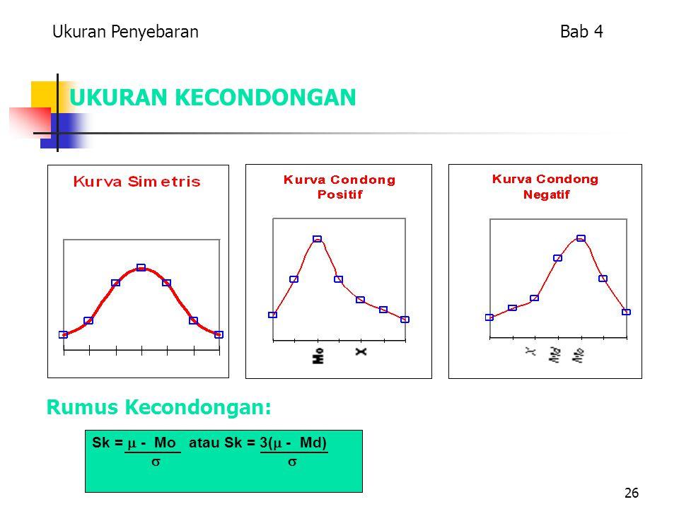 26 UKURAN KECONDONGAN Rumus Kecondongan: Ukuran Penyebaran Bab 4 Sk =  - Mo atau Sk = 3(  - Md) 