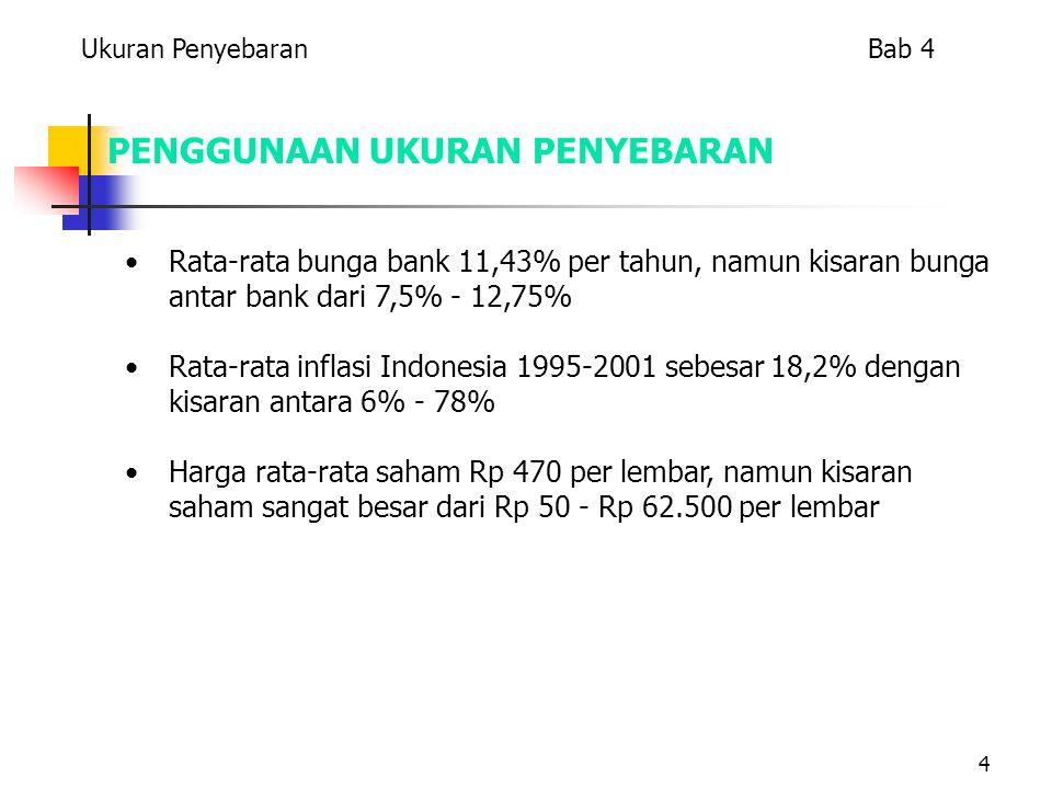 4 PENGGUNAAN UKURAN PENYEBARAN Rata-rata bunga bank 11,43% per tahun, namun kisaran bunga antar bank dari 7,5% - 12,75% Rata-rata inflasi Indonesia 1995-2001 sebesar 18,2% dengan kisaran antara 6% - 78% Harga rata-rata saham Rp 470 per lembar, namun kisaran saham sangat besar dari Rp 50 - Rp 62.500 per lembar Ukuran Penyebaran Bab 4