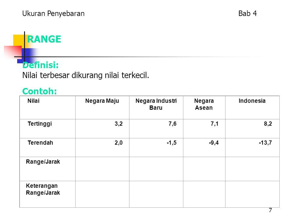 7 RANGE Definisi: Nilai terbesar dikurang nilai terkecil. Contoh: NilaiNegara MajuNegara Industri Baru Negara Asean Indonesia Tertinggi3,27,67,18,2 Te