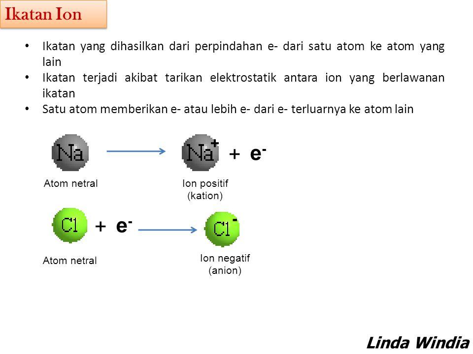 Ikatan Ion Ikatan yang dihasilkan dari perpindahan e- dari satu atom ke atom yang lain Ikatan terjadi akibat tarikan elektrostatik antara ion yang ber