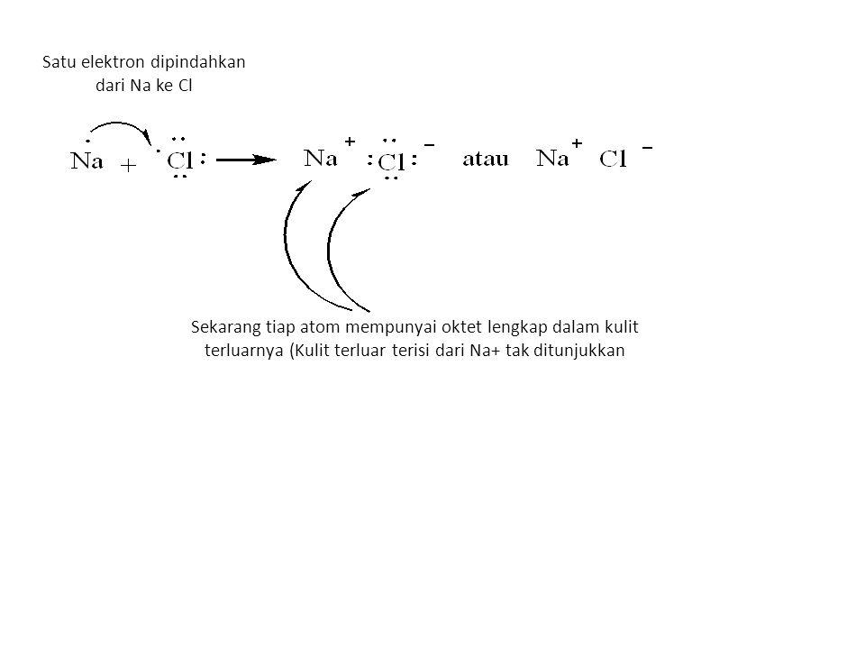Satu elektron dipindahkan dari Na ke Cl Sekarang tiap atom mempunyai oktet lengkap dalam kulit terluarnya (Kulit terluar terisi dari Na+ tak ditunjukk