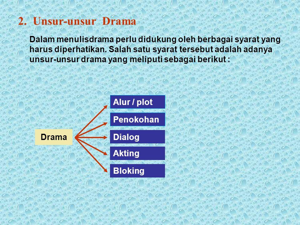 Dalam menulisdrama perlu didukung oleh berbagai syarat yang harus diperhatikan.