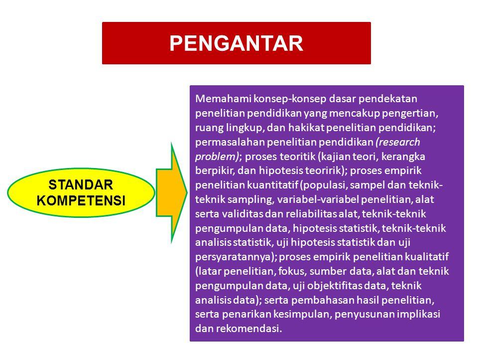 DAFTAR PUSTAKA 1.Arikunto, Suharsimi.Prosedur Penelitian suatu Pendekatan Praktek.