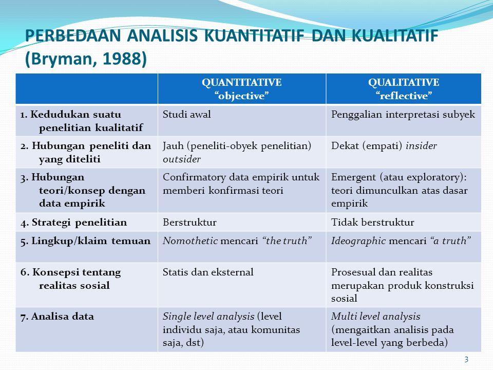 """PERBEDAAN ANALISIS KUANTITATIF DAN KUALITATIF (Bryman, 1988) QUANTITATIVE """"objective"""" QUALITATIVE """"reflective"""" 1. Kedudukan suatu penelitian kualitati"""