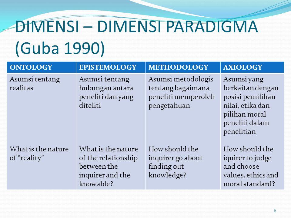 "DIMENSI – DIMENSI PARADIGMA (Guba 1990) ONTOLOGYEPISTEMOLOGYMETHODOLOGYAXIOLOGY Asumsi tentang realitas What is the nature of ""reality"" Asumsi tentang"