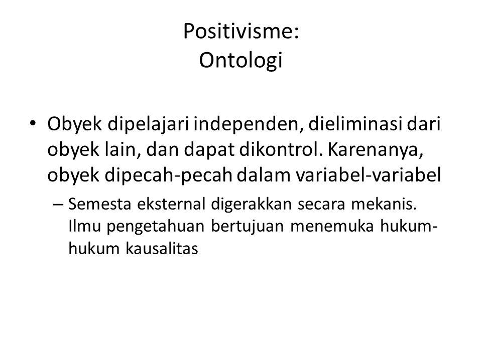 Positivisme: Ontologi Obyek dipelajari independen, dieliminasi dari obyek lain, dan dapat dikontrol. Karenanya, obyek dipecah-pecah dalam variabel-var