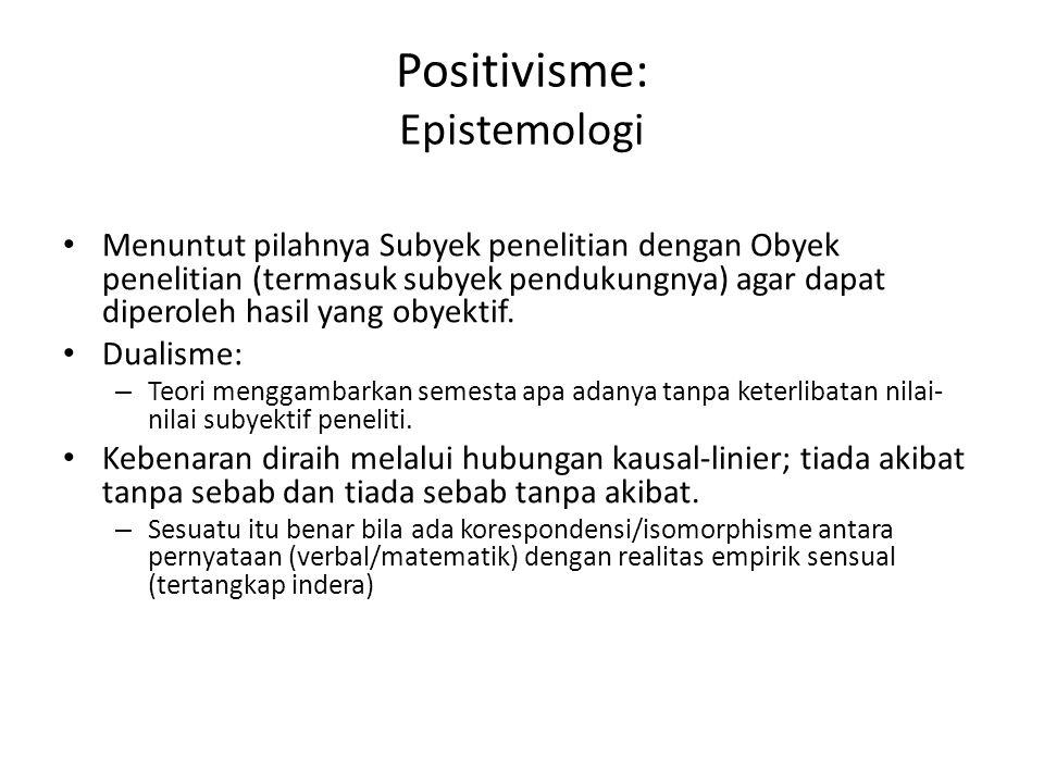 Positivisme: Epistemologi Menuntut pilahnya Subyek penelitian dengan Obyek penelitian (termasuk subyek pendukungnya) agar dapat diperoleh hasil yang o