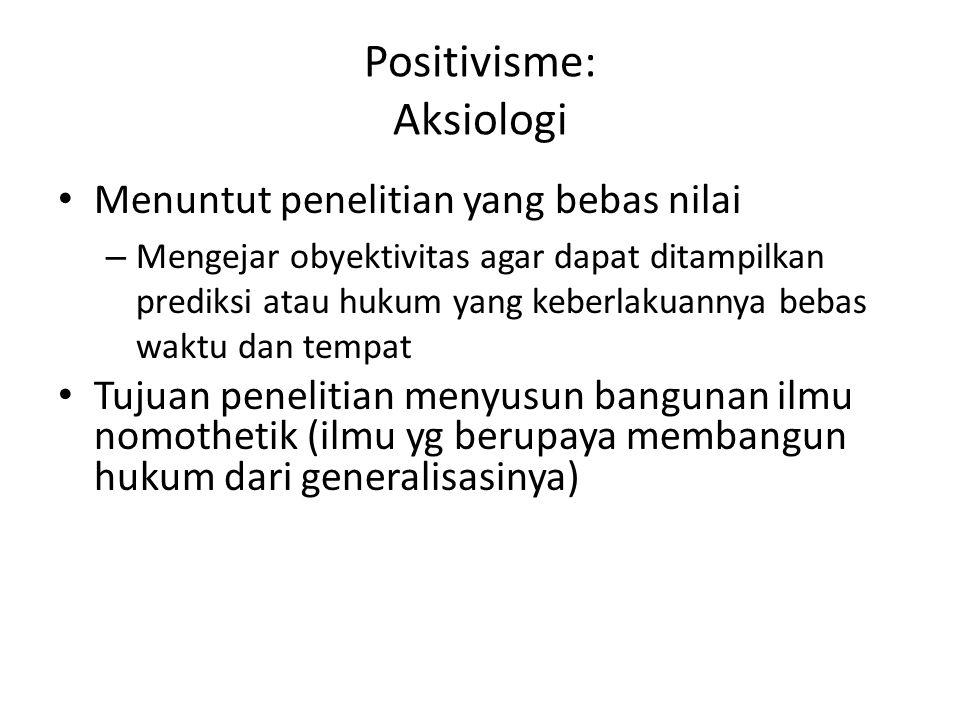 Positivisme: Aksiologi Menuntut penelitian yang bebas nilai – Mengejar obyektivitas agar dapat ditampilkan prediksi atau hukum yang keberlakuannya beb