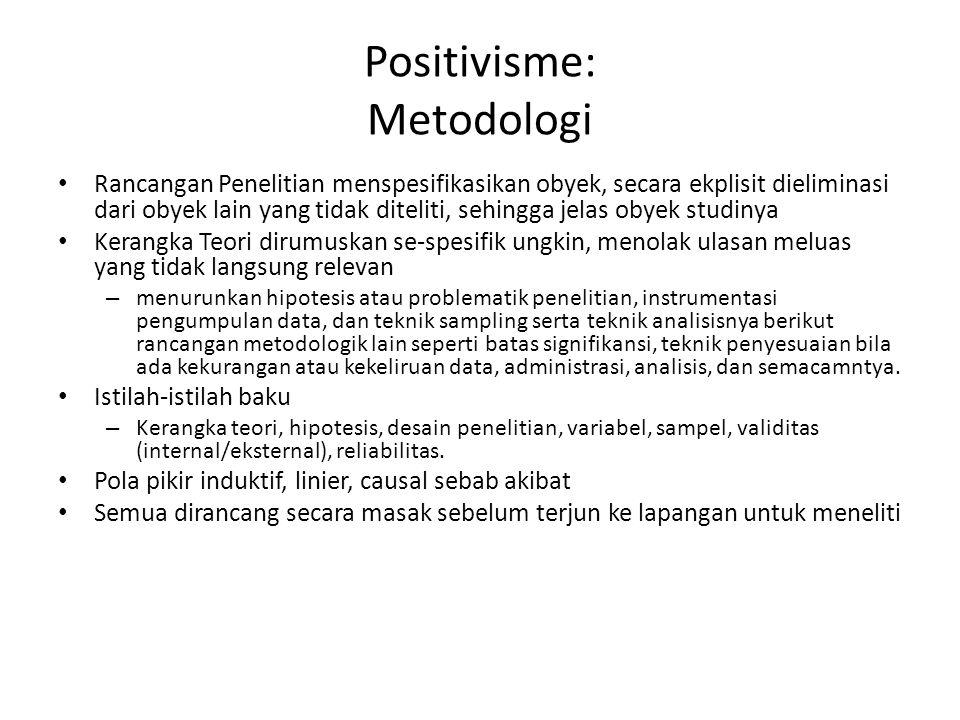 Positivisme: Metodologi Rancangan Penelitian menspesifikasikan obyek, secara ekplisit dieliminasi dari obyek lain yang tidak diteliti, sehingga jelas