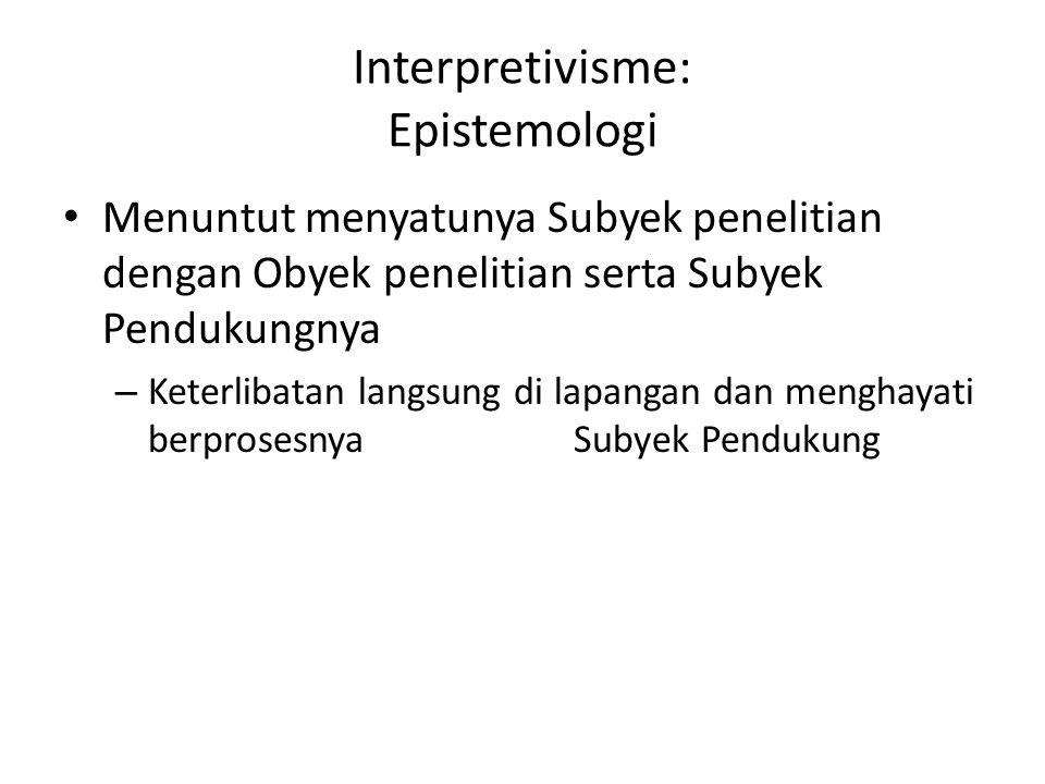 Interpretivisme: Epistemologi Menuntut menyatunya Subyek penelitian dengan Obyek penelitian serta Subyek Pendukungnya – Keterlibatan langsung di lapan
