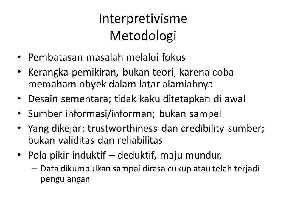 Interpretivisme Metodologi Pembatasan masalah melalui fokus Kerangka pemikiran, bukan teori, karena coba memaham obyek dalam latar alamiahnya Desain s