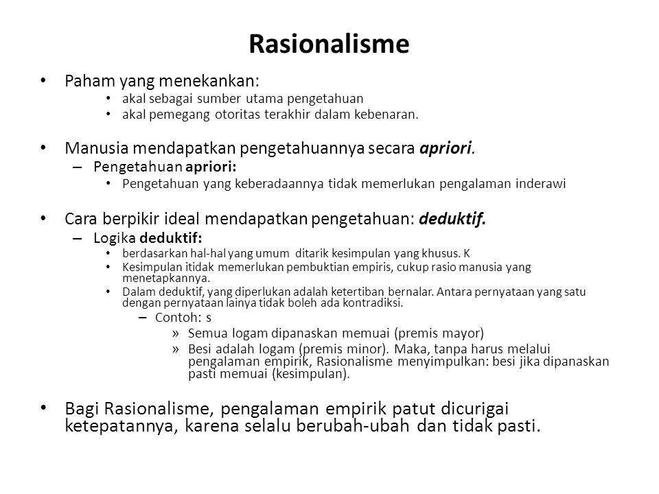 Rasionalisme Tokoh Sentral – Abad-17: Rene Descartes, Leibniz, Christian Wolff, dan Spinoza.