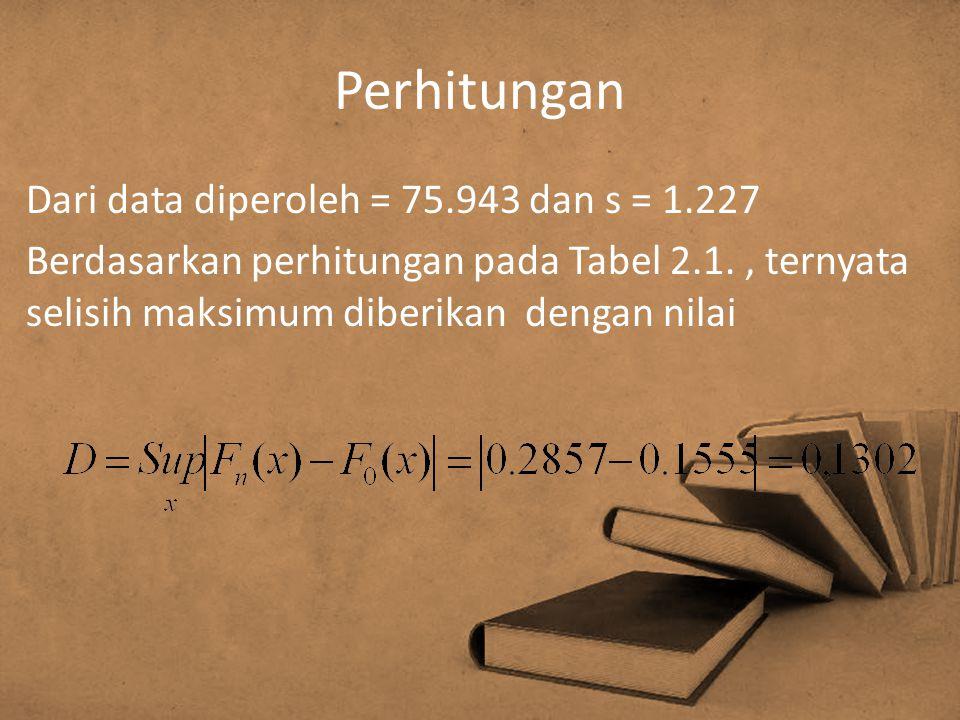 Perhitungan Dari data diperoleh = 75.943 dan s = 1.227 Berdasarkan perhitungan pada Tabel 2.1., ternyata selisih maksimum diberikan dengan nilai