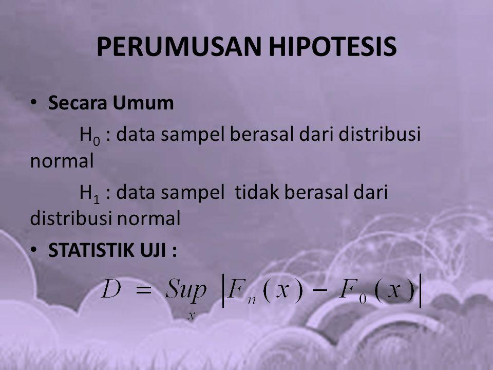 PERUMUSAN HIPOTESIS Secara Umum H 0 : data sampel berasal dari distribusi normal H 1 : data sampel tidak berasal dari distribusi normal STATISTIK UJI