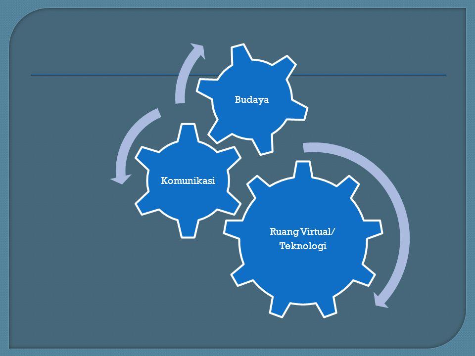 Ruang Virtual/ Teknologi Komunikasi Budaya