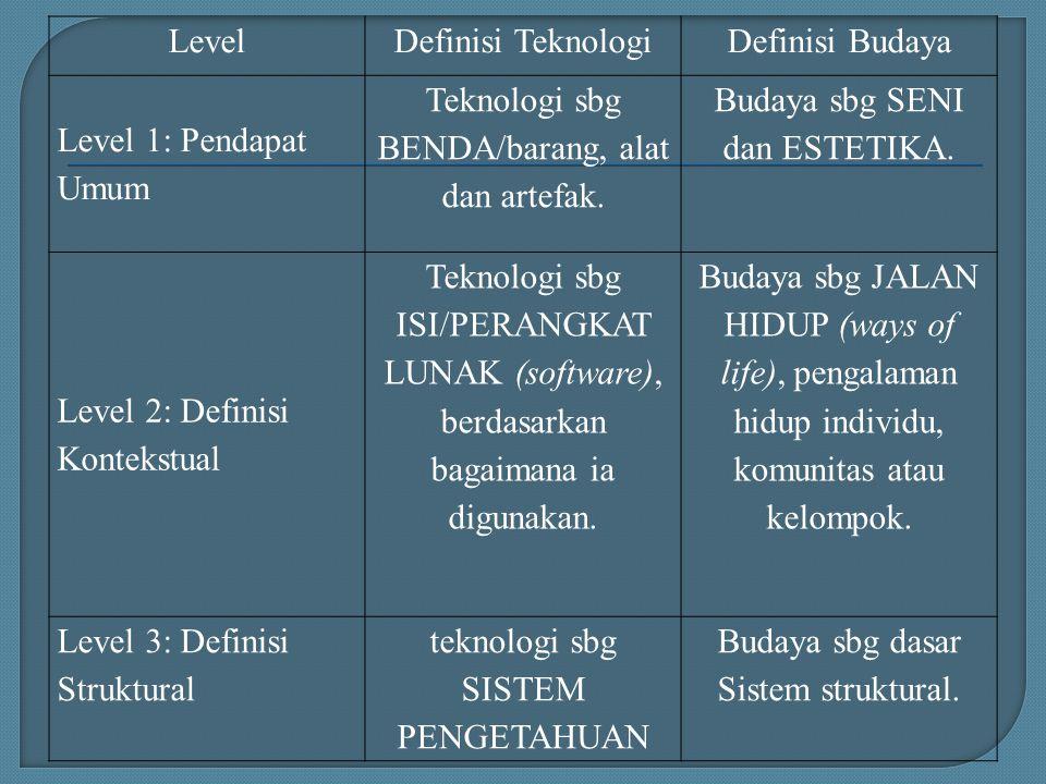 LevelDefinisi TeknologiDefinisi Budaya Level 1: Pendapat Umum Teknologi sbg BENDA/barang, alat dan artefak.