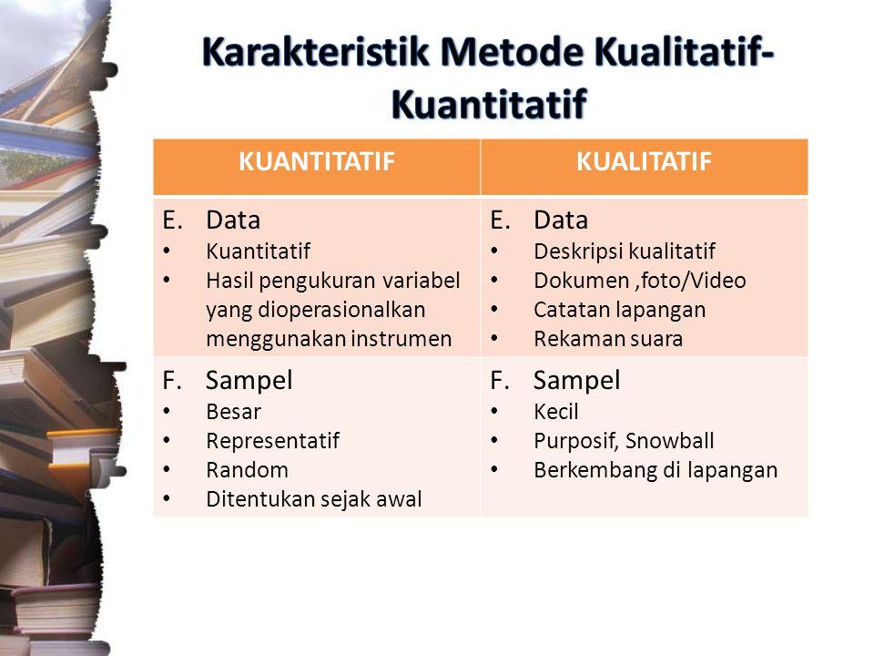 KUANTITATIFKUALITATIF E.Data Kuantitatif Hasil pengukuran variabel yang dioperasionalkan menggunakan instrumen E.Data Deskripsi kualitatif Dokumen,foto/Video Catatan lapangan Rekaman suara F.Sampel Besar Representatif Random Ditentukan sejak awal F.Sampel Kecil Purposif, Snowball Berkembang di lapangan