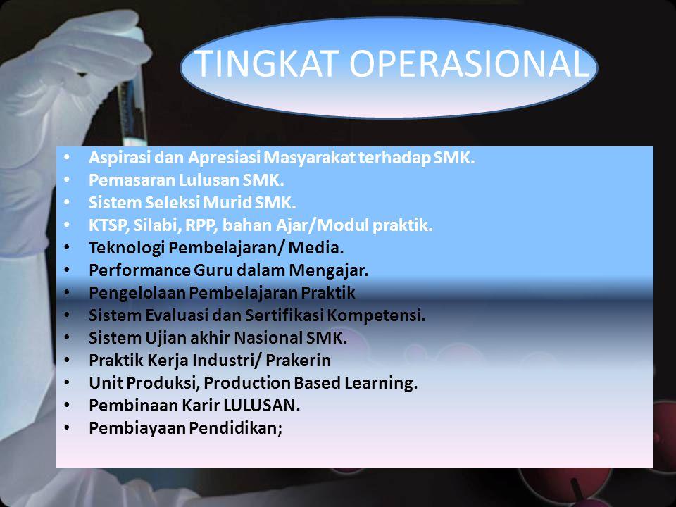 Aspirasi dan Apresiasi Masyarakat terhadap SMK. Pemasaran Lulusan SMK.