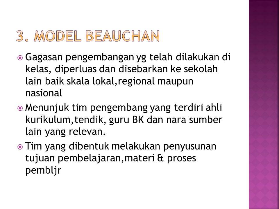  Melaksanakan (implementasi) kurikulum Pai di madrasah.