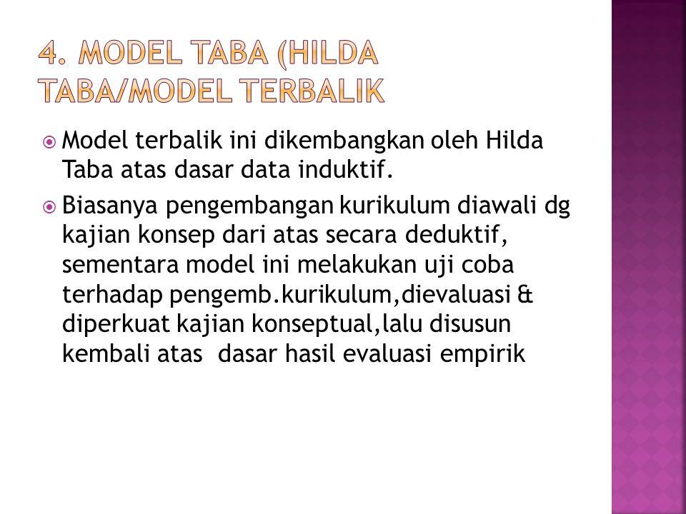  Model terbalik ini dikembangkan oleh Hilda Taba atas dasar data induktif.  Biasanya pengembangan kurikulum diawali dg kajian konsep dari atas secar
