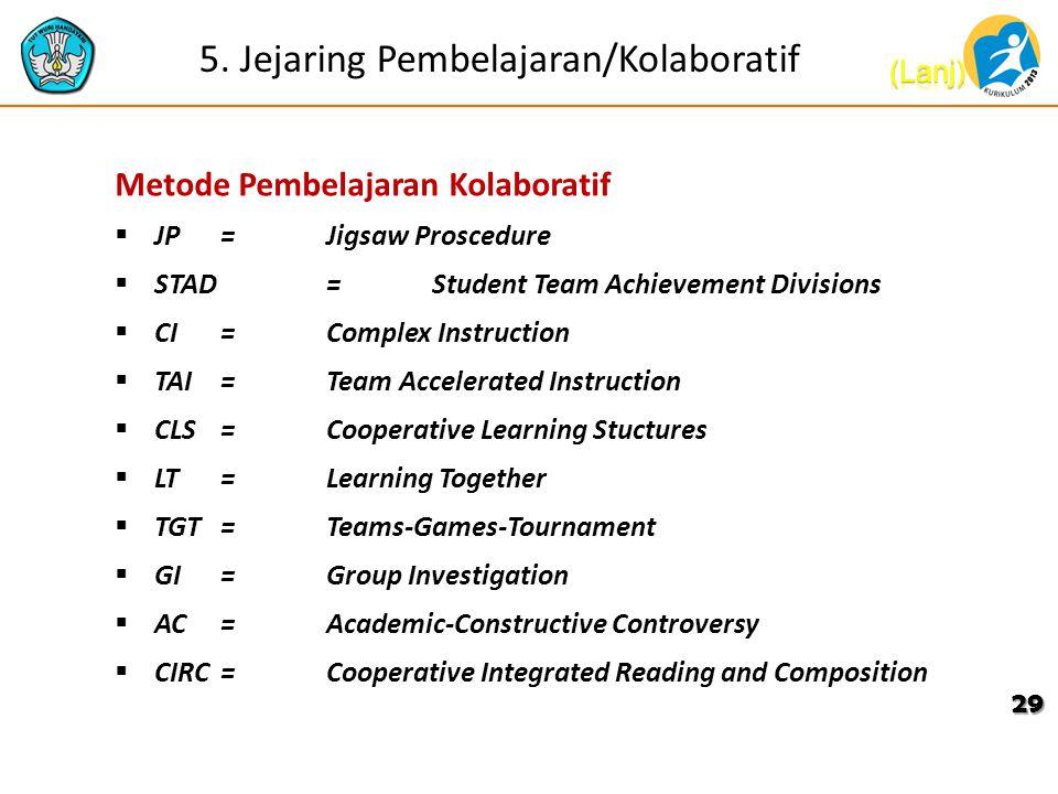 5. Jejaring Pembelajaran/Kolaboratif Metode Pembelajaran Kolaboratif  JP = Jigsaw Proscedure  STAD = Student Team Achievement Divisions  CI = Compl