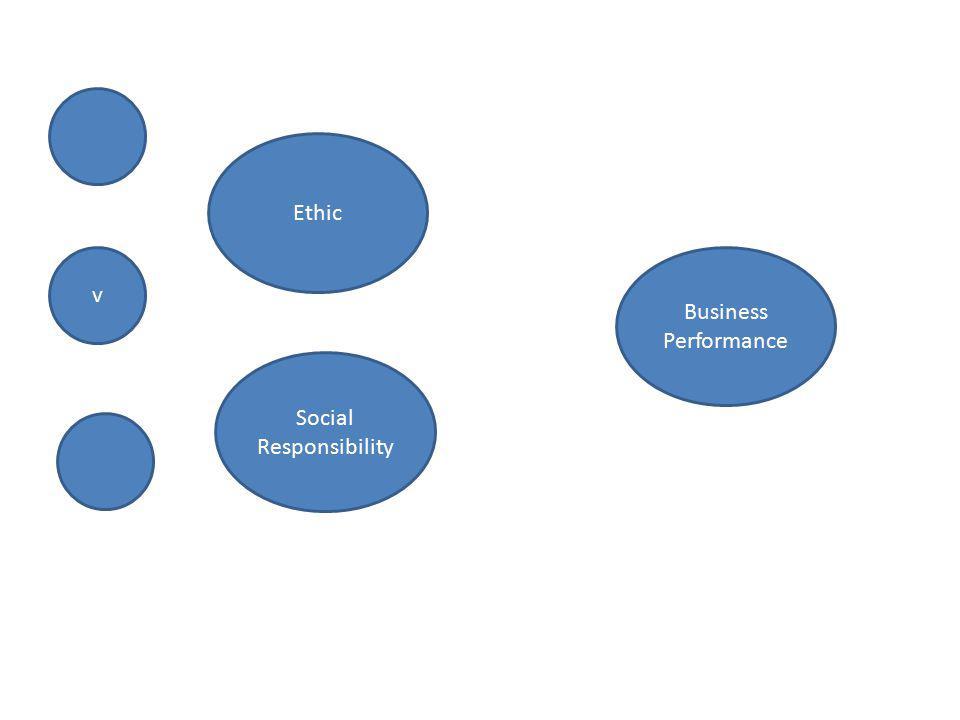 Business Performance Social Responsibility Ethic v