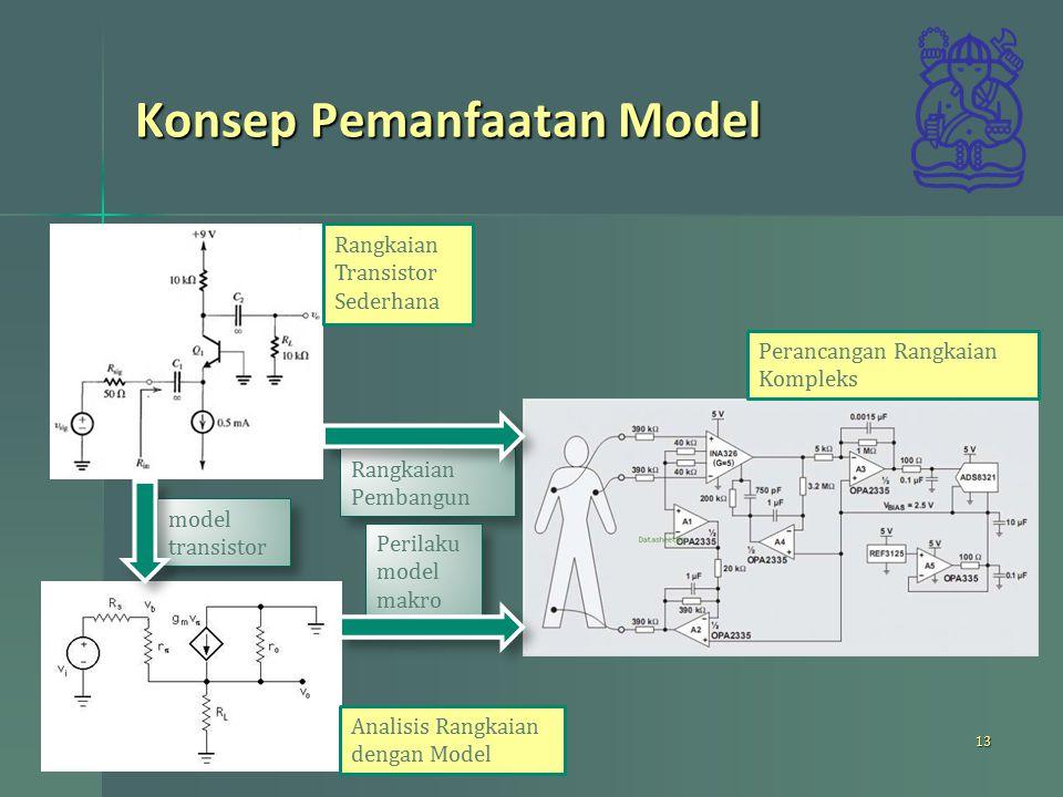 Rangkaian Pembangun model transistor Konsep Pemanfaatan Model 13 Rangkaian Transistor Sederhana Analisis Rangkaian dengan Model Perancangan Rangkaian