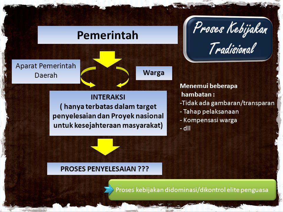 Pemerintah Aparat Pemerintah Daerah Warga INTERAKSI ( hanya terbatas dalam target penyelesaian dan Proyek nasional untuk kesejahteraan masyarakat) PRO