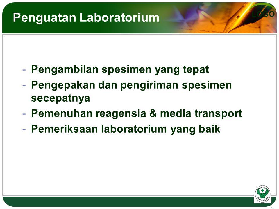 LOGO Penguatan Laboratorium -Pengambilan spesimen yang tepat -Pengepakan dan pengiriman spesimen secepatnya -Pemenuhan reagensia & media transport -Pe