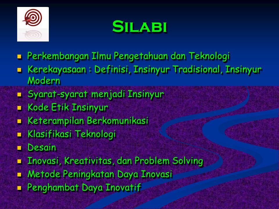 SilabiSilabi Perkembangan Ilmu Pengetahuan dan Teknologi Perkembangan Ilmu Pengetahuan dan Teknologi Kerekayasaan : Definisi, Insinyur Tradisional, In