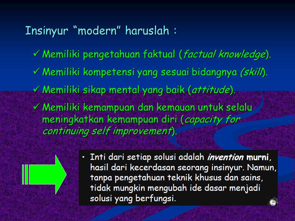 """Insinyur """"modern"""" haruslah : Memiliki pengetahuan faktual (factual knowledge). Memiliki pengetahuan faktual (factual knowledge). Memiliki kompetensi y"""