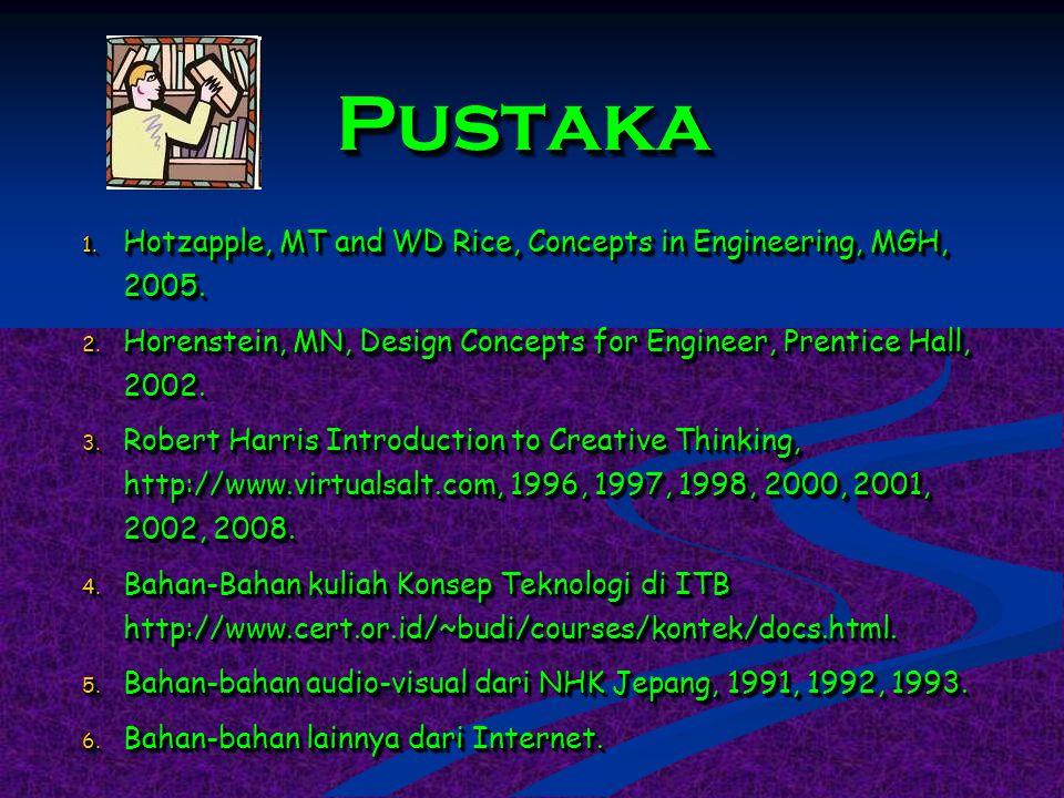 Bentuk Komunikasi lainnya : 1.E-mail 2.Laporan Kemajuan (Progress reports) 3.Problem statements 4.Cover letters 5.Resumes